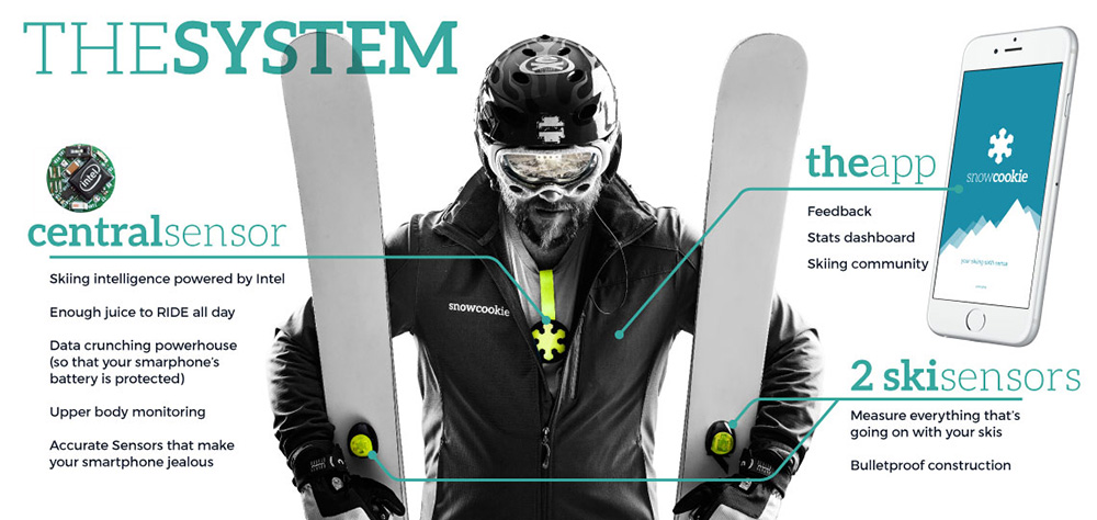 Snowcookie Wearable Device for Skis